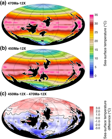 apohl_ordovician_paleogeography_changes.png
